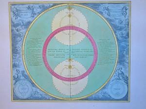 Theoria Veneris et Mercurii  by Cellarius